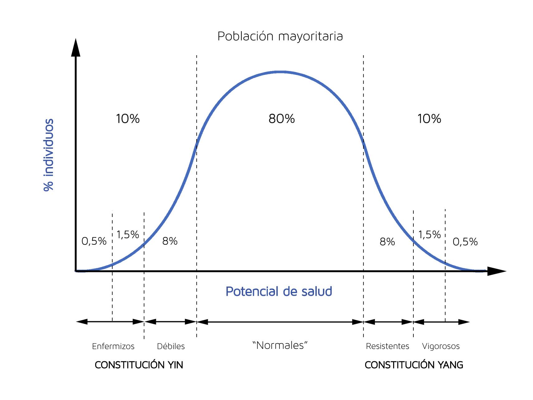 Grafico gaussV3