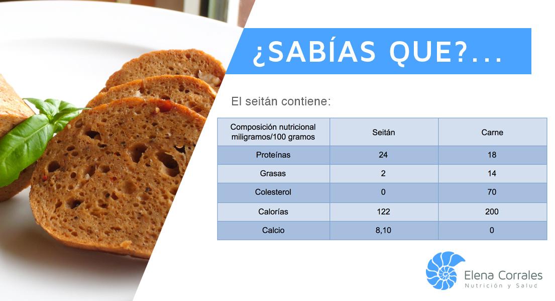 16. EL SEITÁN, EXCELENTE FUENTE DE PROTEÍNAS