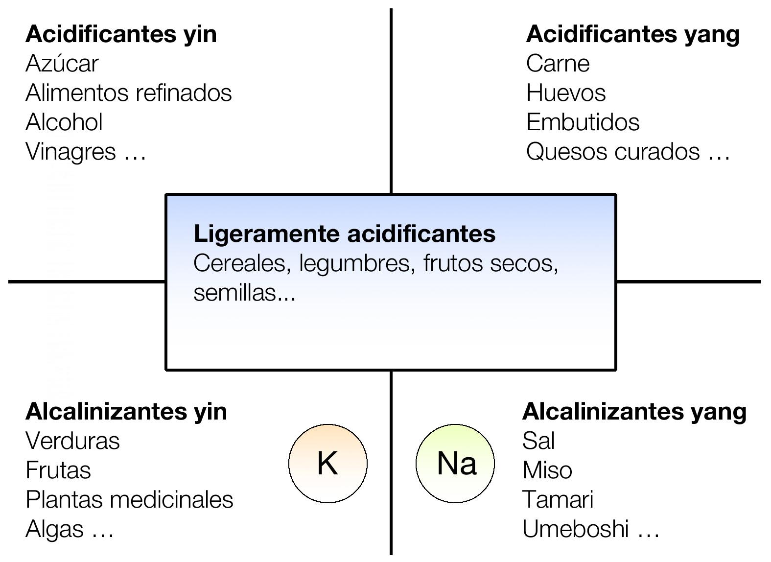 acido_alcalino2